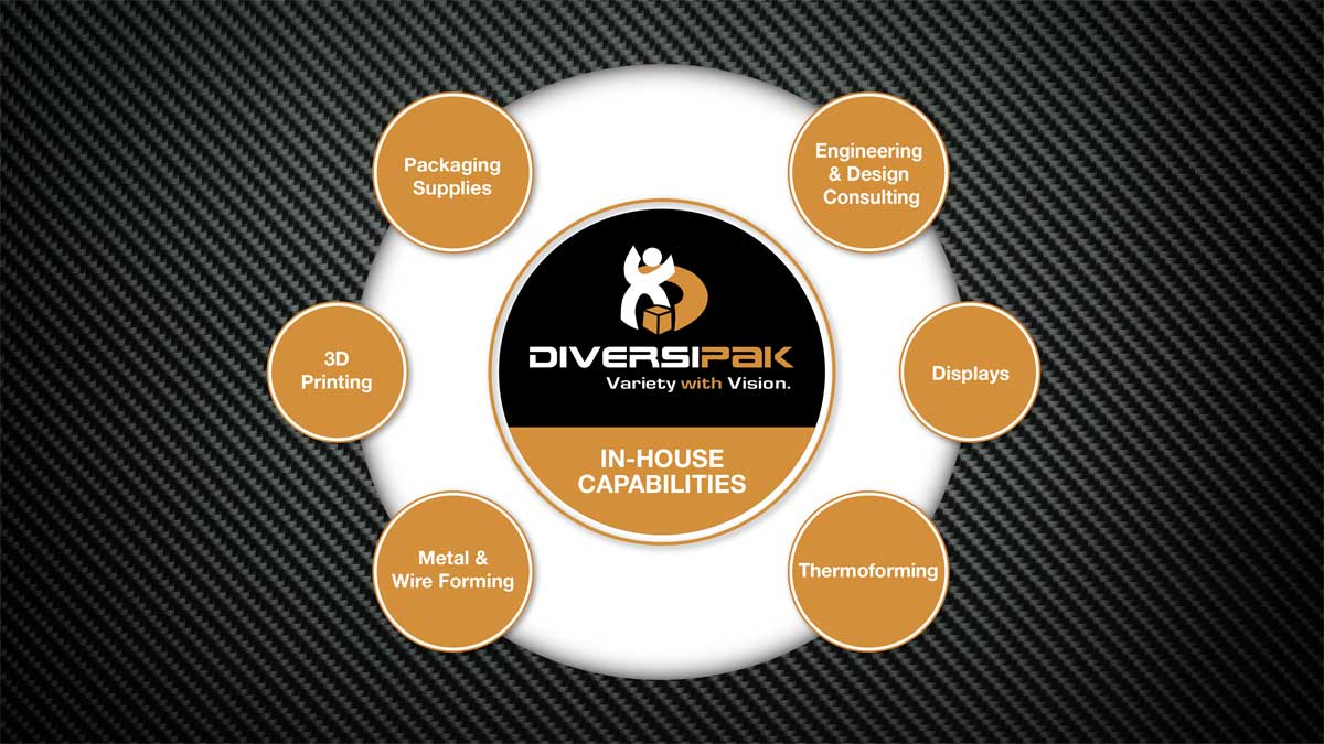 Diversipak In House Capabilities